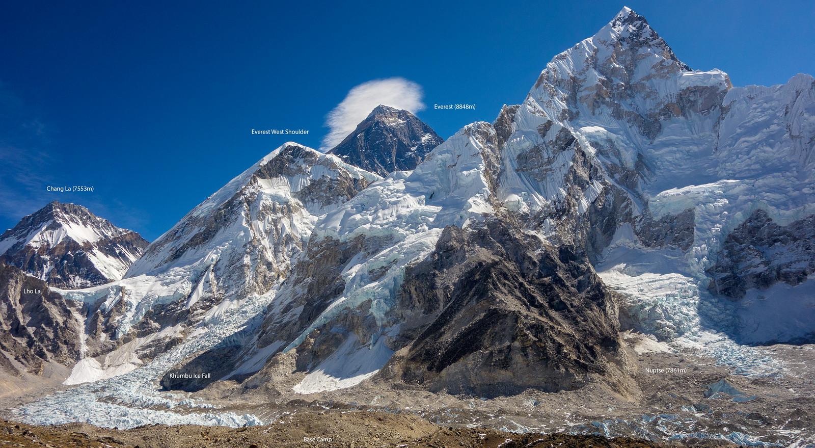 Everest Base Camp Amp Kala Patthar Trek Countryside